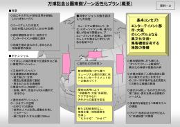 資料2 [PowerPointファイル/846KB]