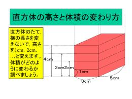 高さと体積の関係