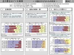 PowerPointファイル/756KB