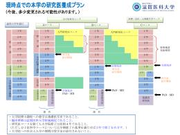 スライド 1 - 滋賀医科大学