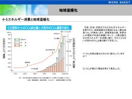 4-3.エネルギー消費と地球温暖化