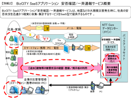 BizCITY SaaSアプリケーション 安否確認/一斉通報サービス概要