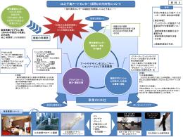 資料2 江之子島アートセンター(仮称)の方向性について