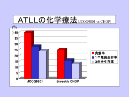 ATLLの化学療法(JCOG9801 vs CHOP)