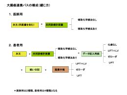 パスの構成(綴じ方)