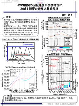 HCCI機関の回転速度が燃焼特性に及ぼす影響の素