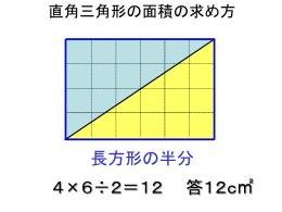 三角形の面積の求め方