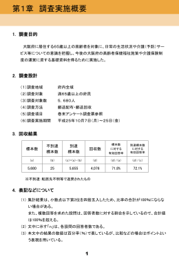 PowerPointファイル/201KB