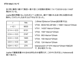 VTX hitsについて - SAGA-HEP