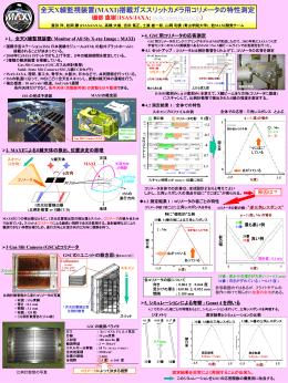 全天X線監視装置(MAXI)塔載ガススリットカメラ用コリメータ