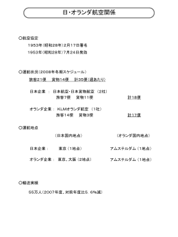 日本・オランダ航空関係