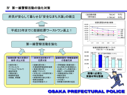 PowerPointファイル/124KB
