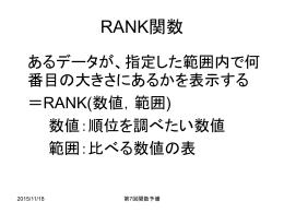 RANK関数