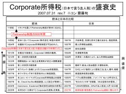 Corporate所得税(日本で言う法人税)の盛衰史 2007.07.31 rev.7