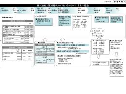 PowerPointファイル/289KB