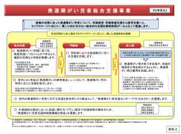 発達障がい児者総合支援事業 [PowerPointファイル/800KB]