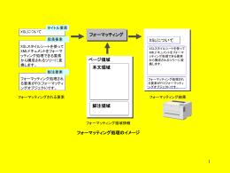 フォーマッティング処理のイメージ