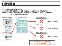 現状サイト構造調査