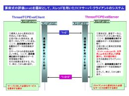 通信機構を実行する部分 通信機構を実行する部分