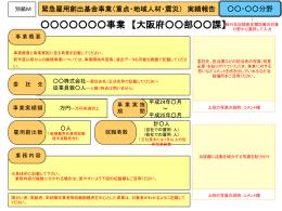 別紙M [PowerPointファイル/261KB]