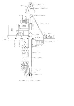 平場仮設状況図(全地連ボーリングハンドブックによる)