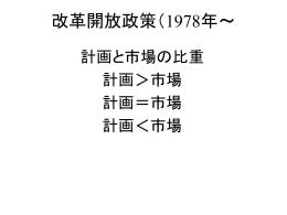 改革開放政策(1978年~