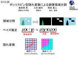 ポッツスピン型隠れ変数による 画像領域分割