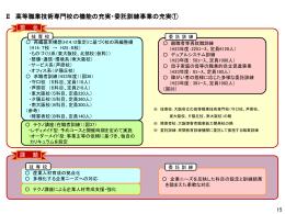 PowerPointファイル/218KB