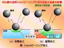 バネ鋼への温間ショットピーニング における残留応力の効果