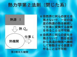熱力学第2法則(閉じた系)