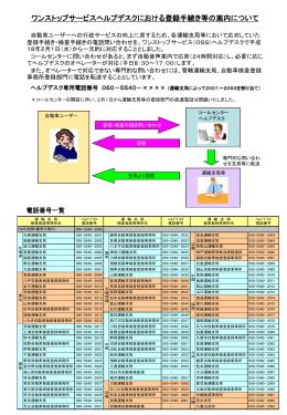 ワンストップサービスヘルプデスクにおける登録手続き等の案内について