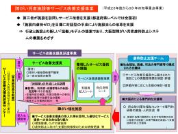 (障がい者虐待防止推進部会) [PowerPointファイル/243KB]
