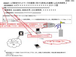 提案書様式A(Part A)別紙2 研究イメージ図様式