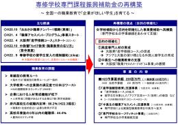 専修学校専門課程振興補助金の再構築(案)