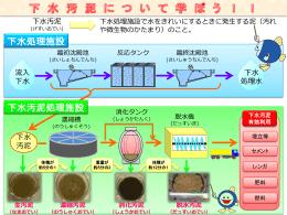 下水汚泥について学ぼう!!