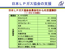 50セット ミニクック(簡易コンロ)