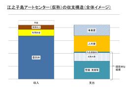 PowerPointファイル/127KB