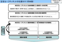 PowerPointファイル/88KB