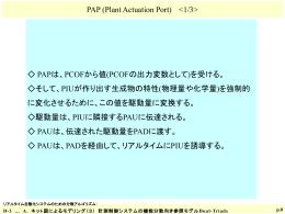 Plant Instrumentation Unit