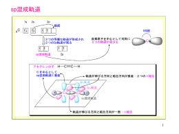 化学で学ぶこと