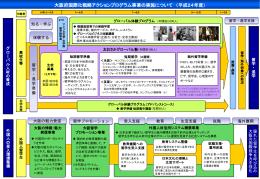 (平成24年度) [PowerPointファイル/267KB]