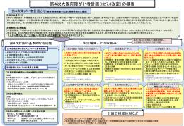 PowerPointファイル/232KB