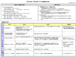 中期経営計画(案)の概要 [PowerPointファイル/137KB]