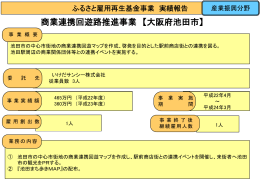 PowerPointファイル/494KB
