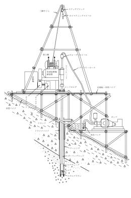傾斜地パイプ片足場仮設状況図 オイルフィード4(縮小)