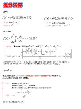 diff(x^k,x)