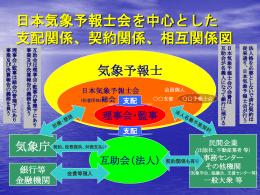 支配関係 - 日本気象予報士会