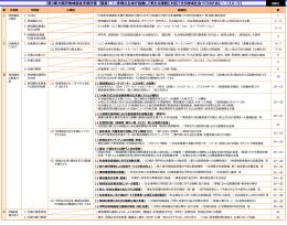 (素案)(イメージ) [PowerPointファイル/340KB]