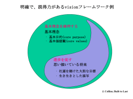 PowerPoint プレゼンテーション