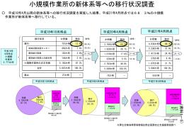 2010_3jiritsu1